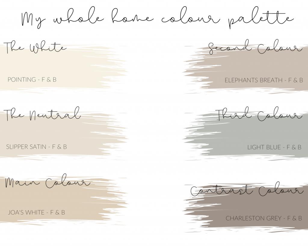 White Home Colour Palette For Home Renovation